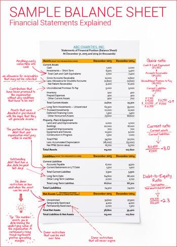 balance-sheet.png